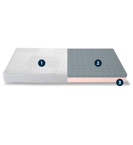 Komfi Kids 4G 250 Mattress