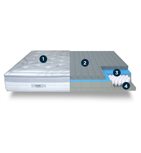 Fusion Pocket Mattress from Komfi