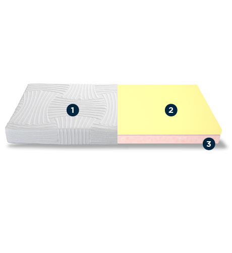 Komfi Kids Visco Mattress