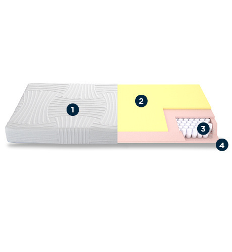 Komfi Kids Pocket Mattress